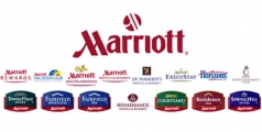 Marriott Hotels Orlando